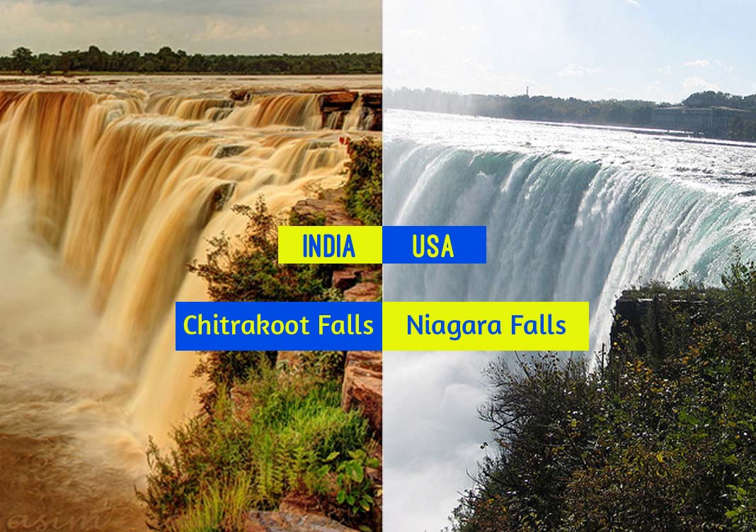 Foregin destinations and India Look alikes
